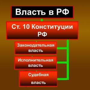 Органы власти Электростали