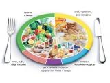 Загородный клуб Юна-Лайф - иконка «питание» в Электростале